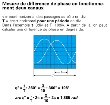 Mesure différence phase